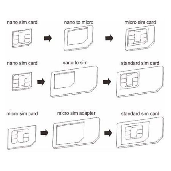 فروشگاه اینترنتی بُجـ شاپ تبدیل سیم کارتهای نانو و میکرو به استاندارد گریفین محصولات